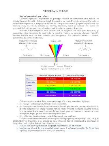 receptorii de vedere a culorii