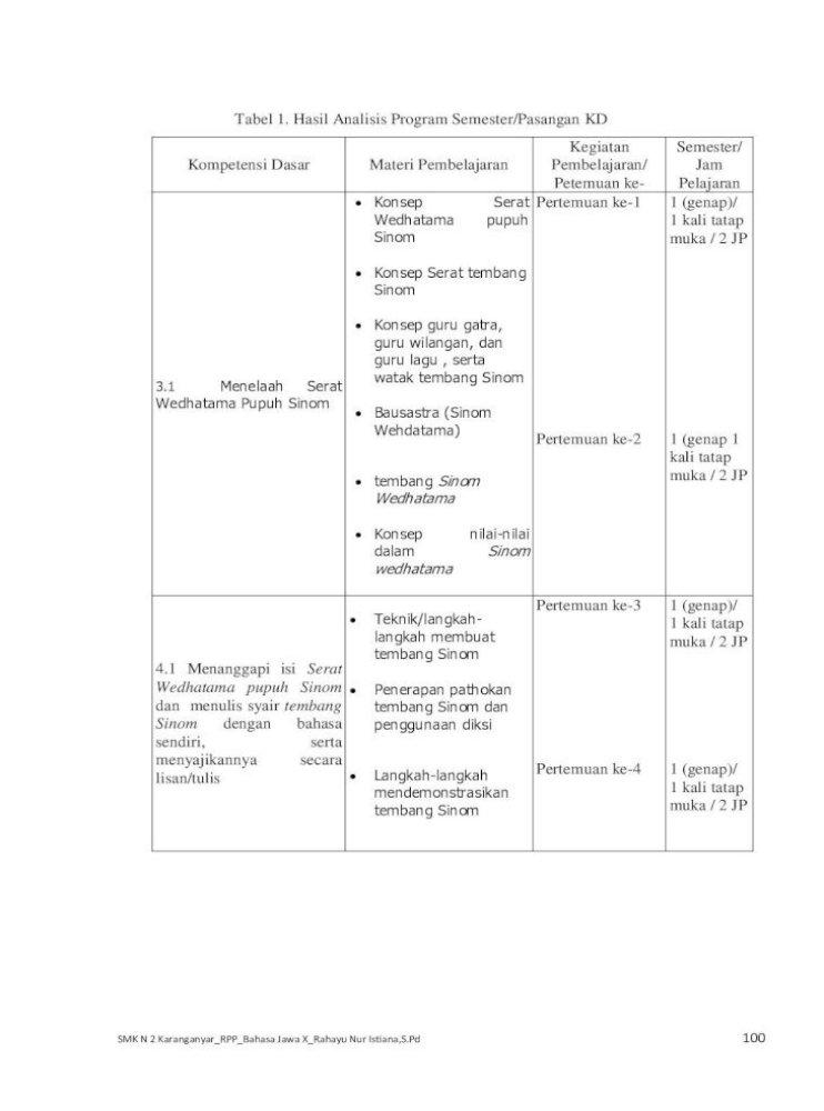 Kunci Jawaban Sastri Basa Kelas 12 Gladhen Wulangan 2 Download File Guru